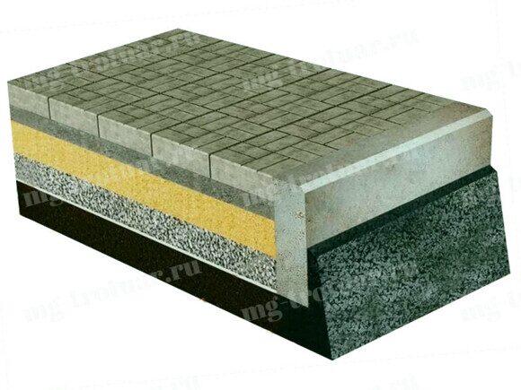 установка бортовых камней бетонный